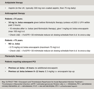 Table 2. ExTRACT TIMI 25 fibrinolytic and adjunct therapy protocol for ST-elevation myocardial infarction (STEMI)