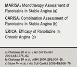 Table 1. Ranolazine efficacy trials