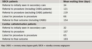 Br-J-Cardiol-2008-15-312-315-table-2