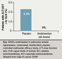 Br-J-Cardiol-2009-16-S1-S10-S12-figure-5