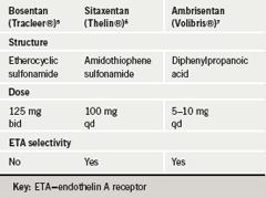 Br-J-Cardiol-2009-16-S1-S7-S9-table-2