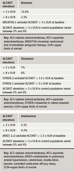 Br-J-Cardiol-2009-16-S1-S7-S9-table-3a-c