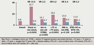 Br-J-Cardiol-2010-17-25-27-Figure-3