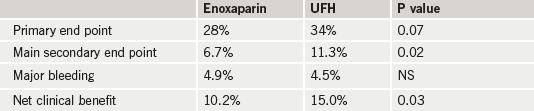 Table 1. ATOLL: major results