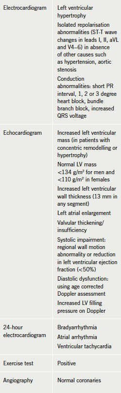 Table 3. Cardiac investigations