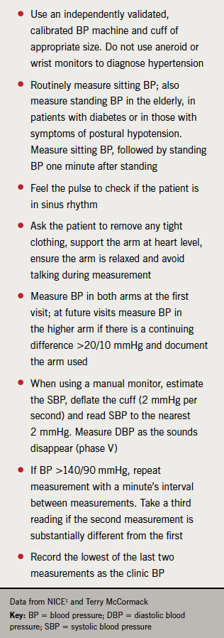 Table 1. Measuring blood pressure using manual or automatic devices