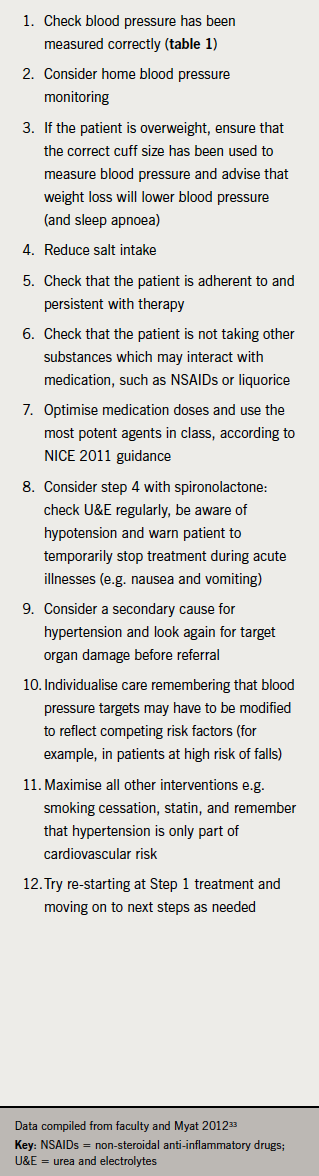 Table 7. Resistant hypertension checklist