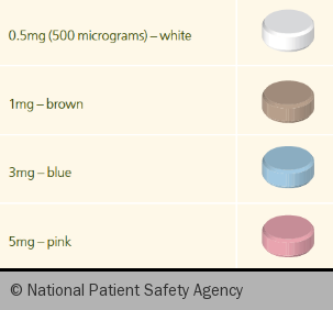 Figure 1. The colour-coded doses of warfarin tablets