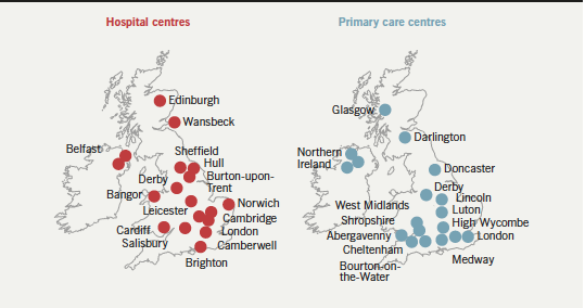 Figure 1. Participating centres in the UK