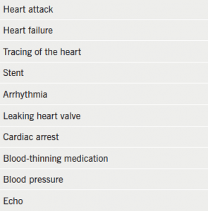 Table 1. Cardiology terms studied