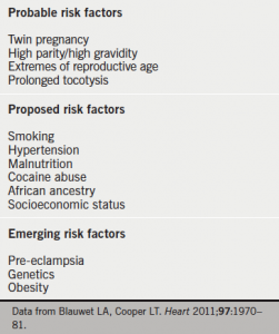 Table 1. Risk factors for developing peripartum cardiomyopathy
