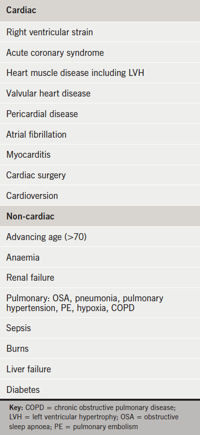 Table 3. Causes of raised B-type natriuretic peptides