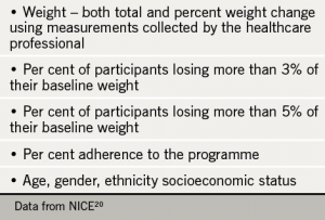 Table 9. Monitoring and evaluation – minimum information collection on lifestyle weight management programmes