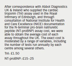 Appendix 2. Biomarker costings