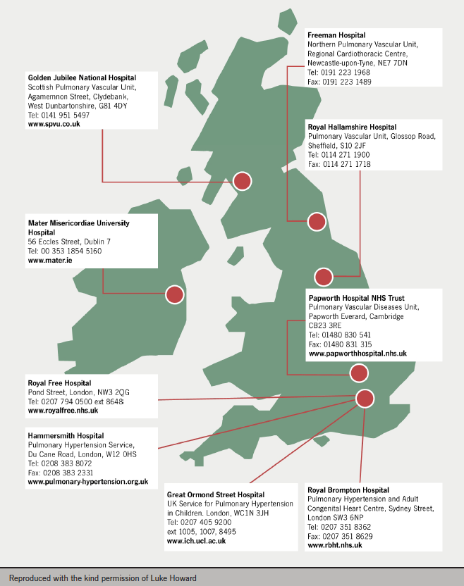 Figure 3. Pulmonary hypertension centres in the UK