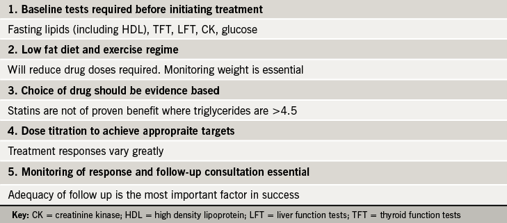 Table 6. How should lipids be treated