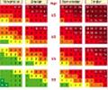 Lipids module 2: cardiovascular risk