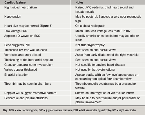 Table 3. Clinical, electrocardiographic and echocardiographic features of cardiac involvement by AL amyloid