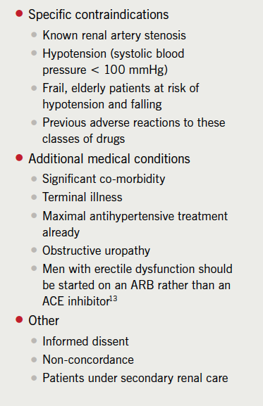 Box 1. Reasons for not prescribing an angiotensin-converting enzyme (ACE) inhibitor or angiotension receptor blocker (ARB)