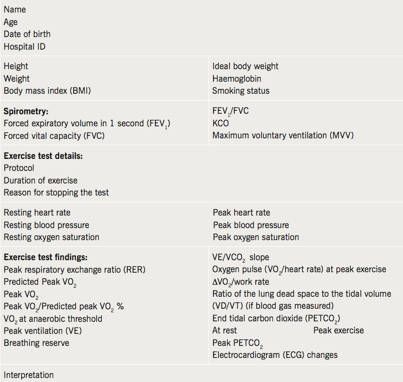 Table 5. Sample reporting tool for cardiopulmonary exercise test