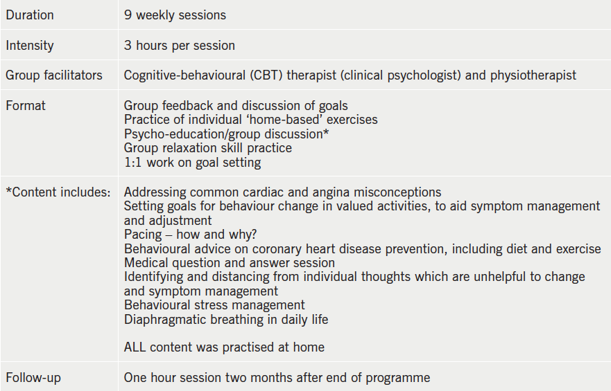 Table 1. The angina management programme