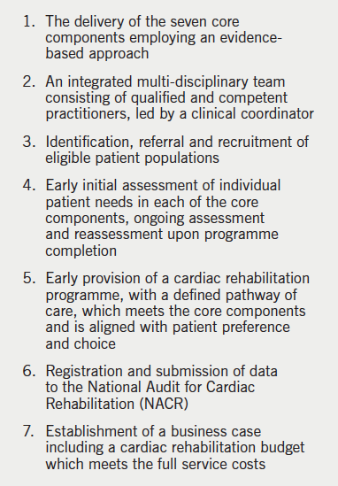 Table 1. The British Association for Cardiovascular Prevention and Rehabilitation (BACPR) standards for cardiac rehabilitation (CR)1