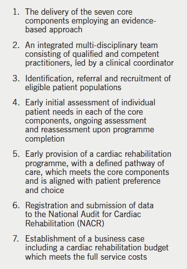 Table 1. The British Association for Cardiovascular Prevention and Rehabilitation (BACPR) standards for cardiac rehabilitation (CR)1
