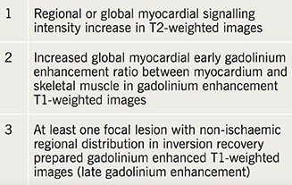 Table 3. Lake Louise Criteria for myocarditis on cardiac magnetic resonance (CMR)