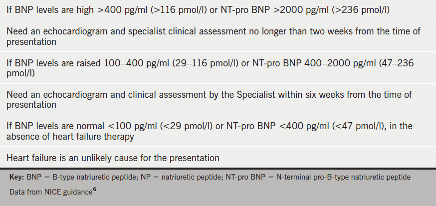 Table 3. NICE guidance and NP results