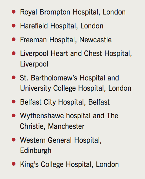 Table 2. List of known or acknowledged UK cardio-oncology centres