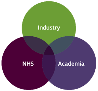 CV research handbook NIHR