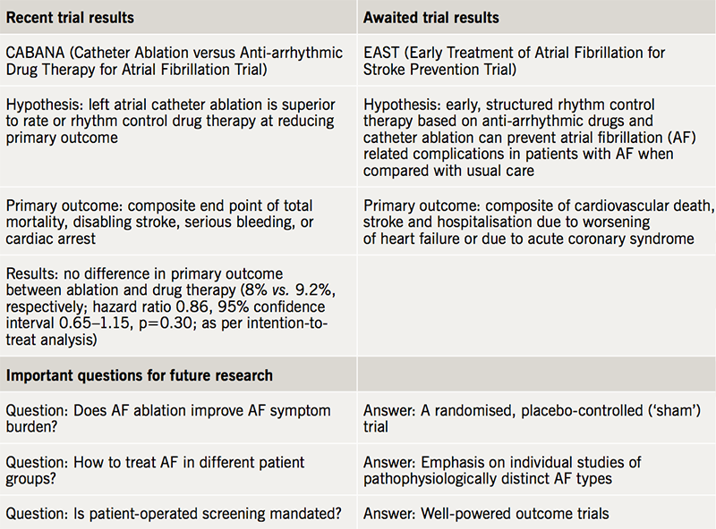 Mills - Table 1. Atrial fibrillation management: an overview of recent, awaited, and possible future trials