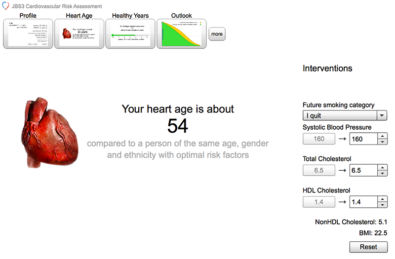 Angina module 2 Prevention - Figure 2. An image showing the depiction of heart age from the Joint British Societies Guidelines on the Prevention of Cardiovascular Disease