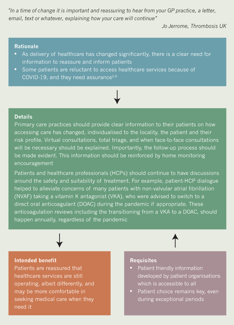 BJC 2020 supplement 2 - Recommendation 3a algorithm. Providing patient information on accessing healthcare
